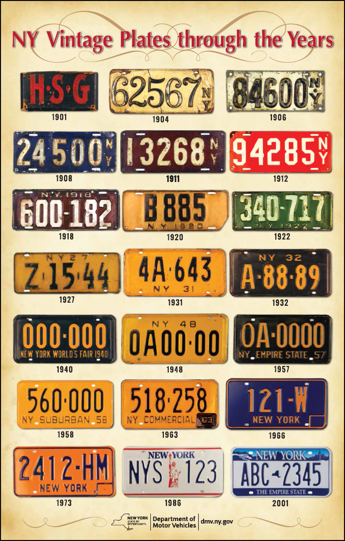 NY Vintage Plates through the Years