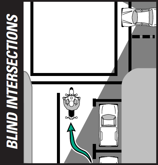 blind intersection