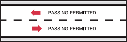 broken line - passing permitted