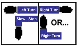 hand signals - bike