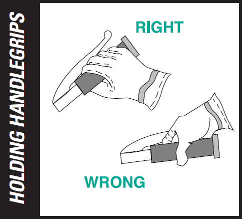 Holding handlegrips