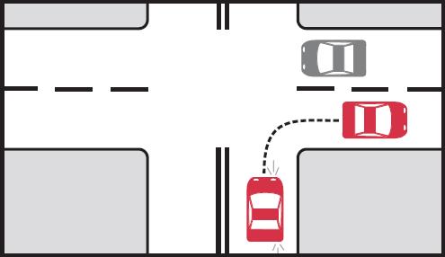 right turn