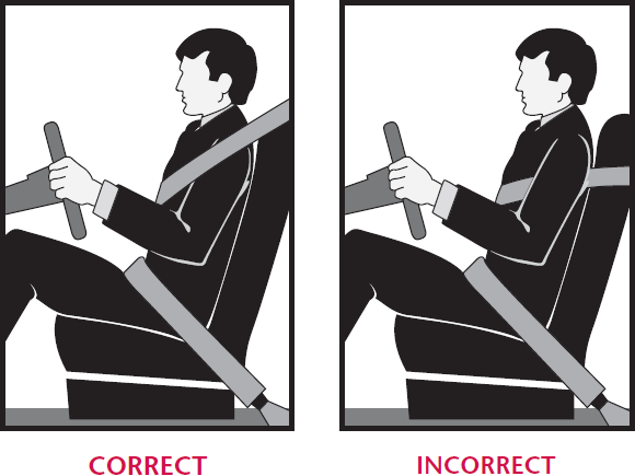 correct and incorrect way to wear seatbelt