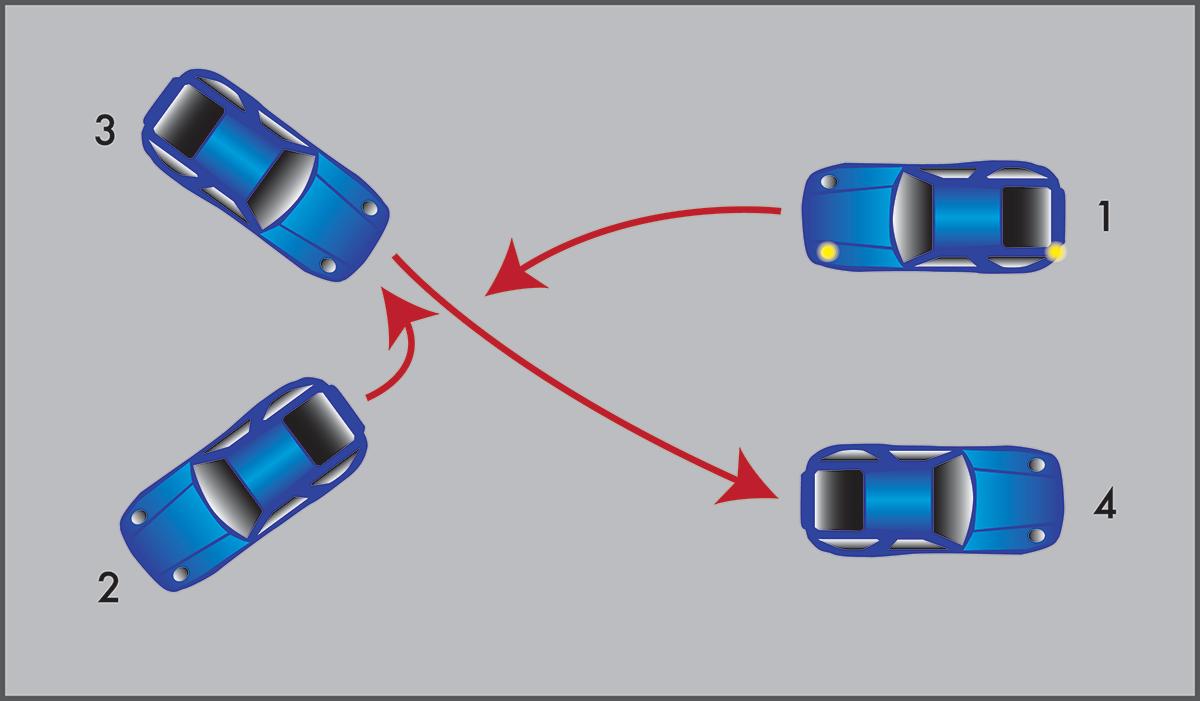 Car Making U-Turn